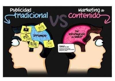 estrategia marketing inmobiliario de contenidos, blog de contenido para inmobiliarias, ayudar a comprar, estrategia inmobiliaria, contenido de valor para inmobiliarias