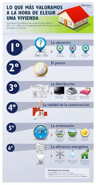 inbound-marketing-infografías